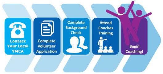 coaching-map