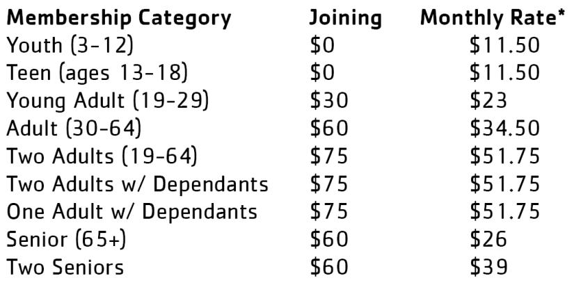 membership-rates-2017